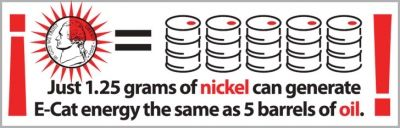 Just 1.25 grams of nickel can generate E-Cat energy the same as 5 barrels of oil.